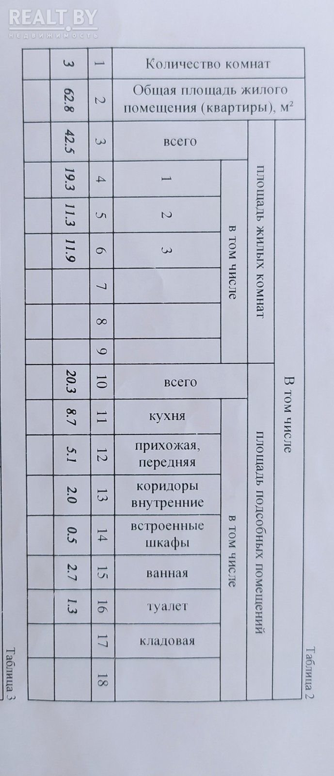 Продажа 3-х комнатной квартиры в гп. Плещеницы, ул. Космонавтов, дом 27. Цена 74 820 руб c торгом